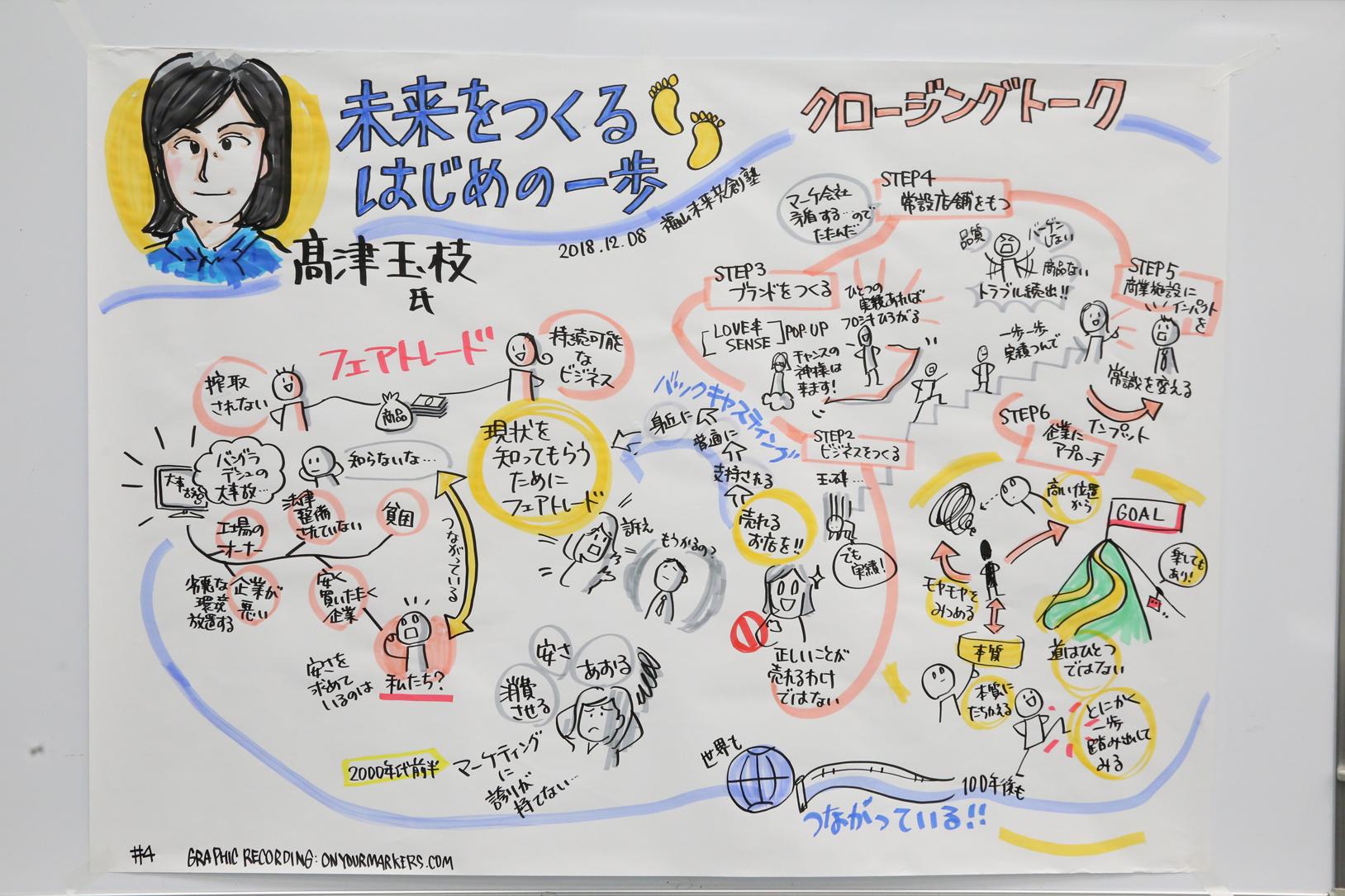 福山未来共創塾:12/8クロージングセッションレポート