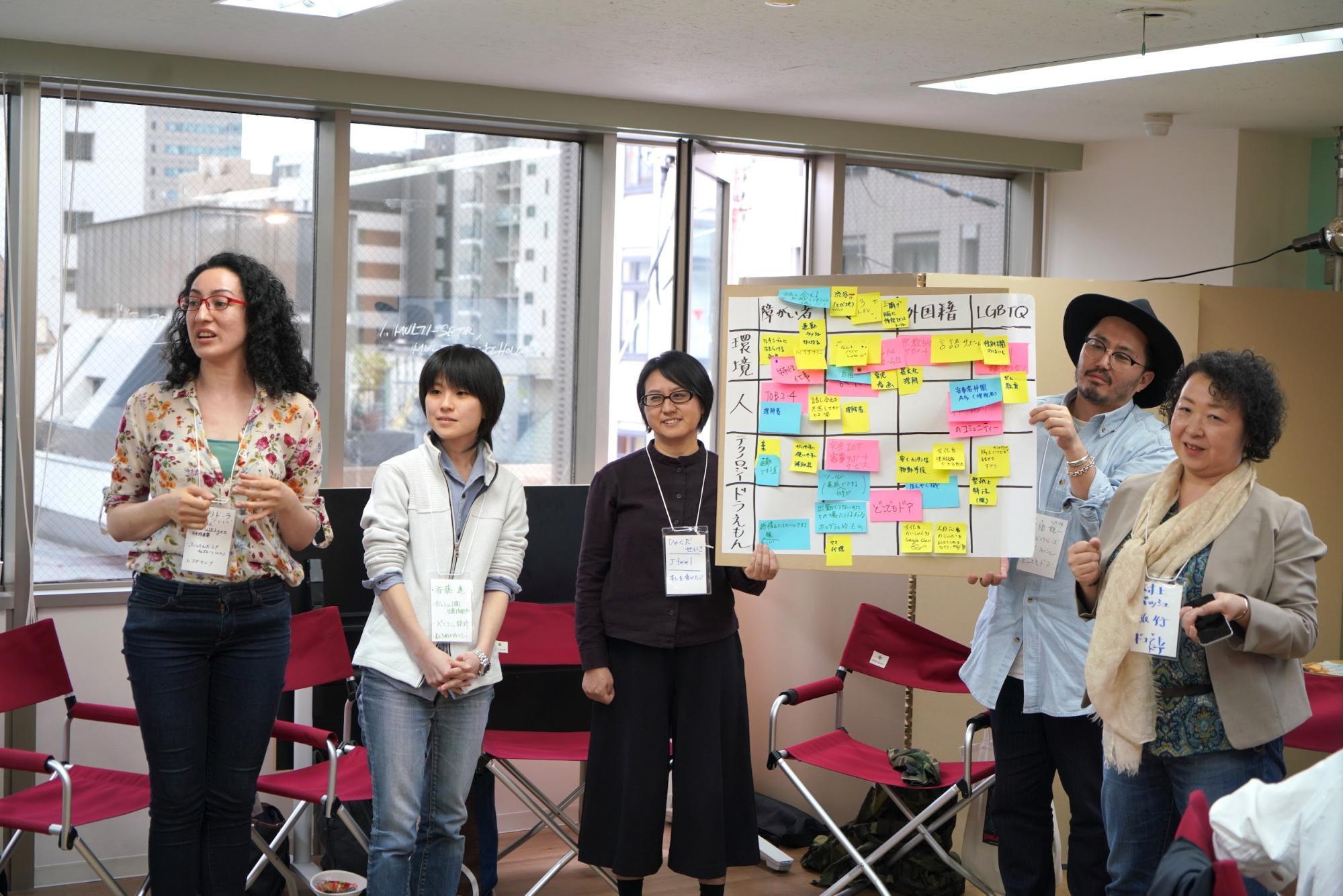 「渋谷をつなげる30人」 (2019/11/7)オープンセッションレポート〜 〜IBASHOチーム編〜
