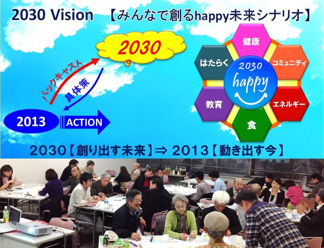 2030 Vision 【みんなで創るhappy未来シナリオ】