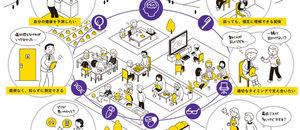 【vol.3】東北大学のイノベーション拠点が目指す産学連携を推進する共創ビジョン創出