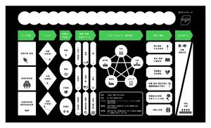 科学コミュニケーションセンター調査・研究成果報告会